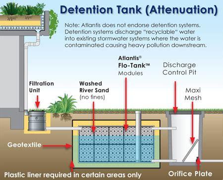 detention tank solutions rain water tanks for sale onsite detention tanks o s d atlantis corporation