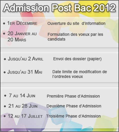 Exemple De Lettre De Motivation Sur Admission Post Bac Admission Post Bac Bac 2017 Dates Sujets Corrig 233 S Et R 233 Sultats Du Bac 2017