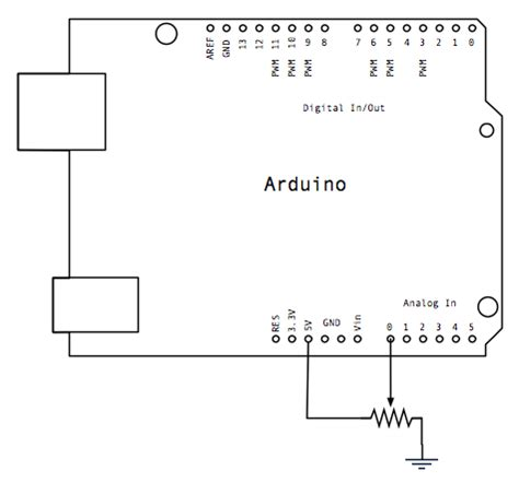 ingresso seriale 9 pin infoportal controller midi usb con arduino