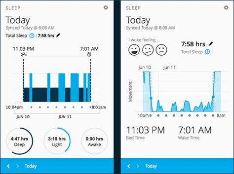 best activity sleep tracker sleep tracker roundup the best sleep trackers of 2016