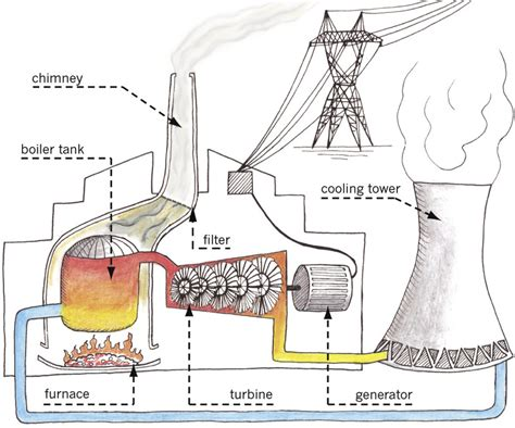 powerstation to home diagram gr8 technology
