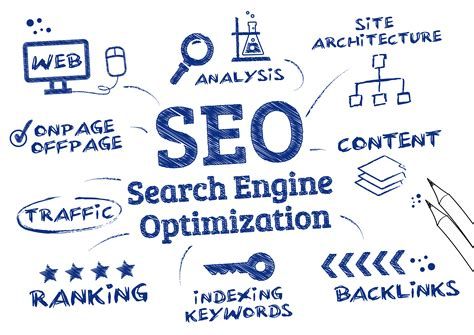Seo Companys by Top 3 Seo Companies In Saudi Arabia