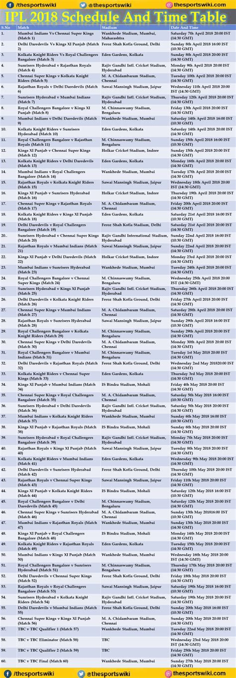 ipl time table ipl 2018 fixtures time table ipl 2018 schedule ipl