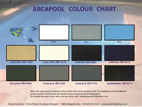 pool paint colors swimming pool paint arcapool waterproofing from basement