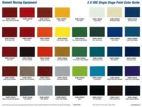kilz paint colors summit racing 1 stage low voc paint chip chart lvsccc ebay