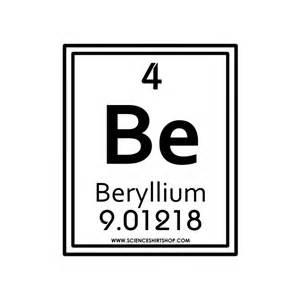 04 beryllium cotton empire