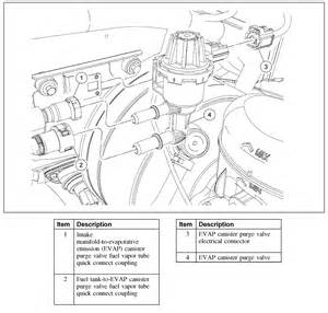 Ford F150 Evap Canister Location F150 Canister Purge Valve Solenoid Location Car Interior