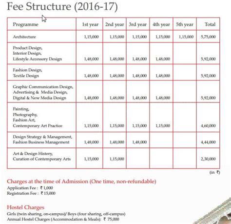 interior design fee structure interior designer fee