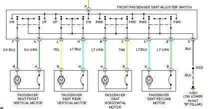 2002 gmc envoy wiring diagram 29 wiring diagram images wiring diagrams mifinder co 2002 gmc envoy wiring diagram 29 wiring diagram images wiring diagrams bayanpartner co