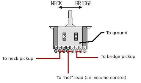 import guitar switch wiring diagram get free image about