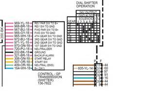 caterpillar ignition switch wiring diagram wiring diagram and circuit schematic