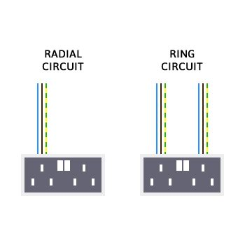 what is a radial circuit diagram circuit and schematics