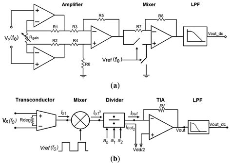 a low power integrated circuit for adaptive detection of potentials in noisy signals a low power integrated circuit for adaptive detection of potentials in noisy signals 28 images