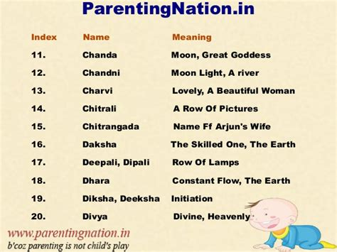 names with meaning sanskrit baby names with meanings