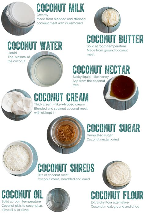 Can You Put Coconut Water In With Your Detox Drinks by The Ultimate Guide To Everything Coconut Healthful Pursuit