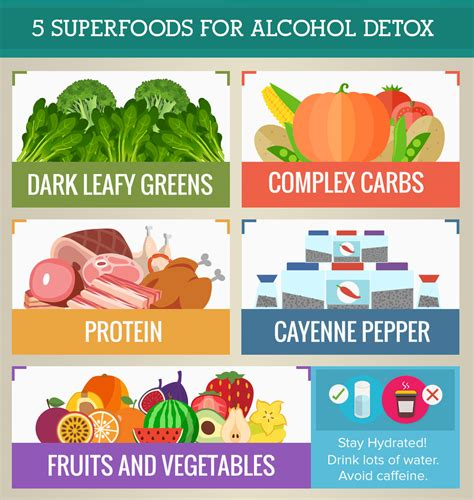Detox Diet For Recovering Alcoholics by Nov 9 Detox Diet Infographic Section 3