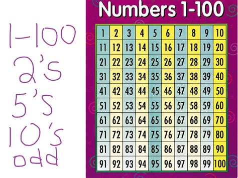 printable hundreds chart poster great hundreds chart poster pictures inspiration