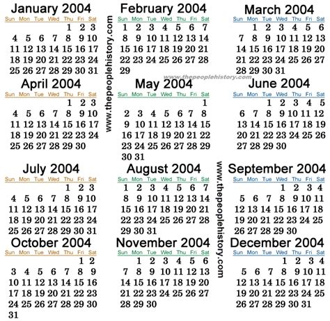 Calendar For 2004 What Happened In 2004 Inc Pop Culture Prices And Events