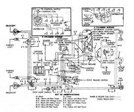 headlight switch with new wiring harness ford truck enthusiasts forums