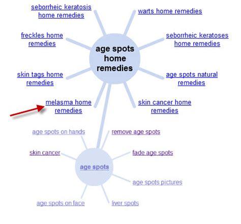 spot treatment home remedies home remedies web age spots home remedy caroldoey