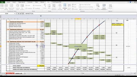 cara membuat grafik kurva di microsoft excel cara membuat kurva s dengan microsoft excel part 3 youtube