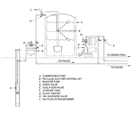 water heater wiring diagram wiring diagrams