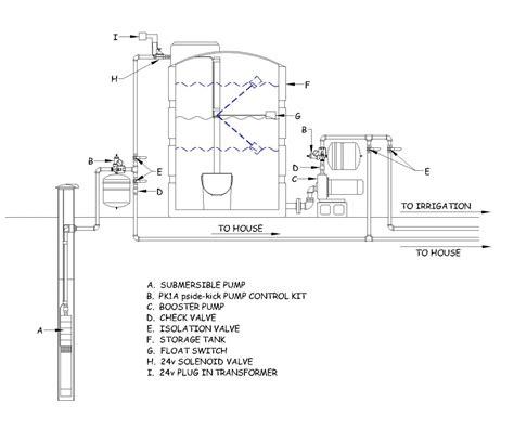 rheem marathon water heater wiring diagram raypak wiring