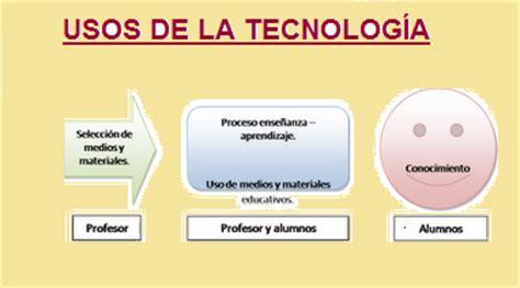 nuevas tecnolog 205 as en educaci 211 n tecnolog 205 a educativa