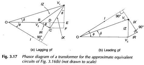 phasor diagram power factor phasor diagram of transformer eeeguide