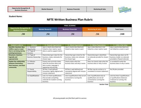 nfte business plan template flipsnack nfte powerpoint business by chris styles