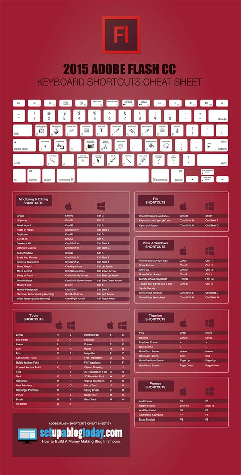 adobe flash keyboard shortcuts cheat sheet