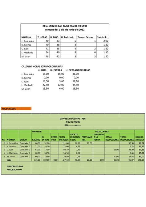 tabla pagos empleada de hogar 2016 ejemplo de nomina empleada de hogar 2016 burocratitis la