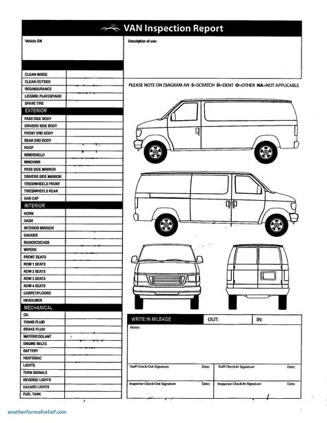 Commercial Vehicle Inspection Form Vehicle Templates 2018