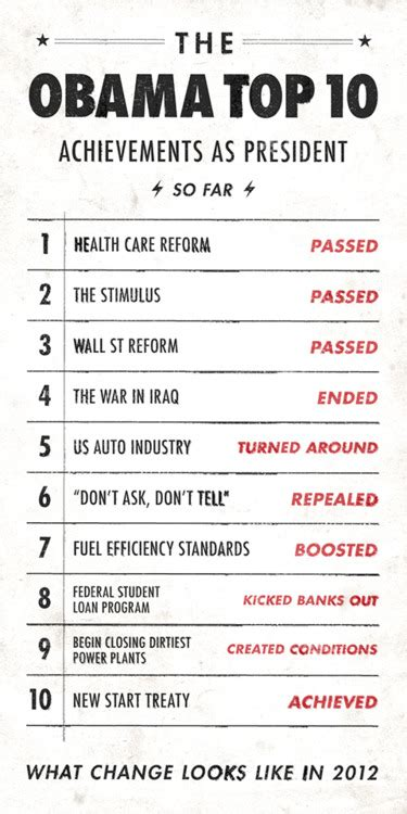 jobsanger obama accomplishments