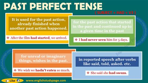 past tende past tense study page