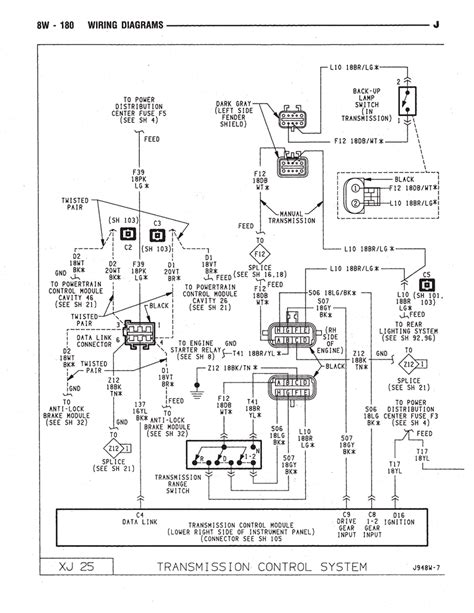 94 jeep transmission wiring diagram wiring 94 jeep wrangler wiring diagram 31 wiring diagram images