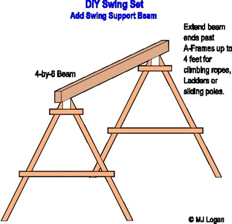 diy a frame swing set how to make a wooden swing set frame plans diy free