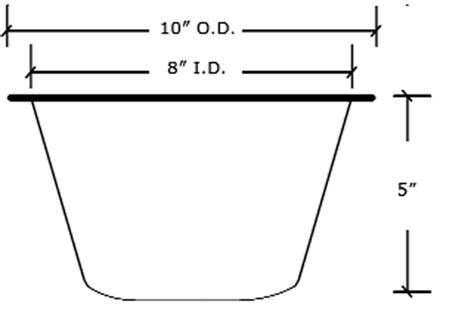 10 Wide Bar Sink by 10 Inch Trenton Bar Prep Sink