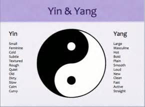 What Does The Yin Yang Symbolize Ying Yang Meaning Driverlayer Search Engine