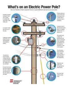 25 best ideas about power lineman on lineman lineman and lineman