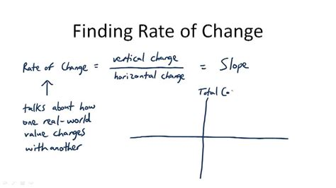 How To Find Rate Of Change In A Table Rates Of Change Ck 12 Foundation