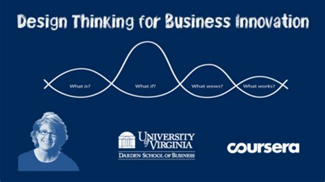 design thinking for business coursera design thinking for business innovation