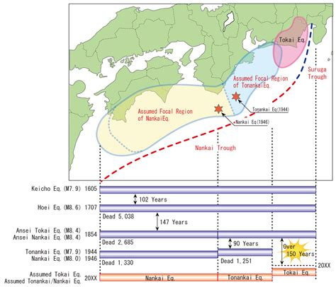 earthquake pdf earthquake in japan pdf