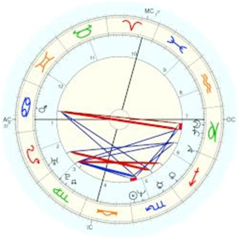 Lu Pohon Natal Led tom eplin horoscope for birth date 25 october 1960 born in castro valley with astrodatabank