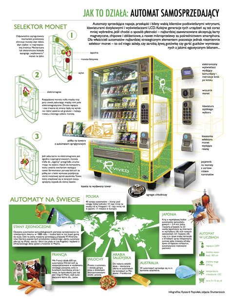 maker how it works how it works vending machine visual ly