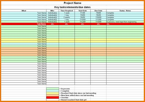 7 project task list template itinerary template sle