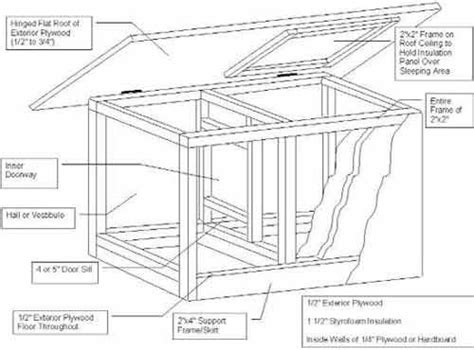 Husky Dog House Plans Inspirational The Ideal Doghouse Husky House Plans