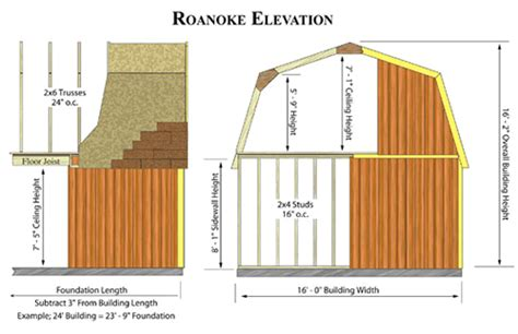 Shed Sizes by Best Barns Roanoke 16 Barn Style Wood Storage Shed Kit