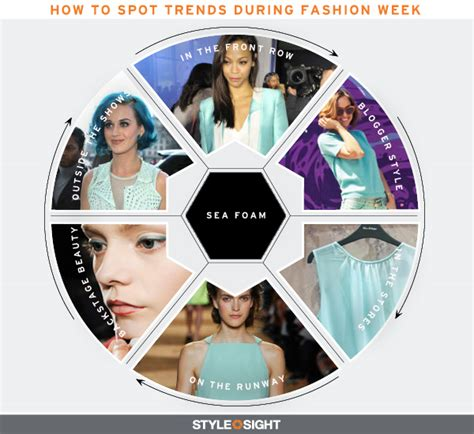 Trend Spotting What S In Fashion Week Trend Spotting How Does It Work Wgsn Insider