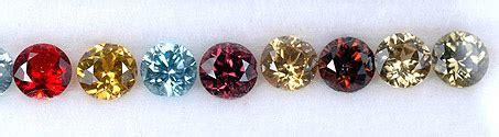 248 zircon the gemstone list 248